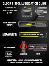 Lubrication Points Page 2 The Leading Glock Discussion Forum