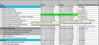 Project Schedule Template Excel 5 Free Project Schedule Templates Excel Pdf Formats