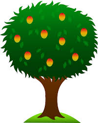 Mango Meme - make meme with mango tree clipart