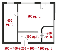 500 Sq Ft Floor Plans How To Calculate Square Feet For A Home Realtor Com