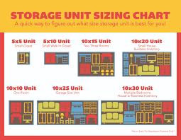 House Storage by How Do You Know Which Storage Unit You Need Ar U0026c Self Storage
