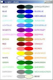 opposite colours koolplot documentation