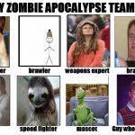 My Zombie Apocalypse Team Meme Creator - my zombie apocalypse team meme generator imgflip