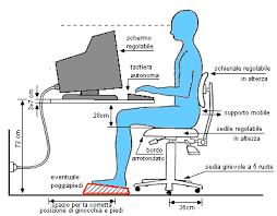 postura corretta scrivania mal di schiena da lavoro prova il poggiapiedi amaca eticamente