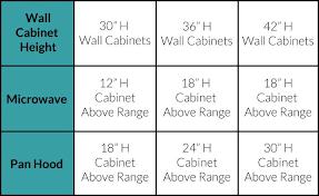 Standard Kitchen Cabinet Height Standard Size Cabinet Handles Non Standard Depth Kitchen Cabinets