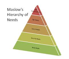 how to create a maslow u0027s pyramid of needs in powerpoint using smartart