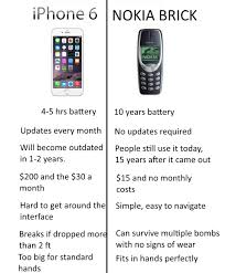 Nokia Brick Meme - why did the tesla roadster vs 20 year old previa comparison make the