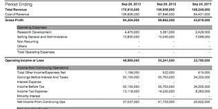 simple income statement template income spreadsheet simple