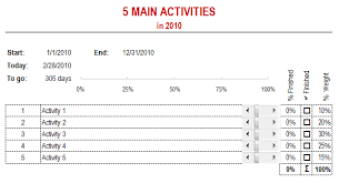 Goals And Objectives Template Excel Annual Goals Tracker Sheet Awesome Ways To Use Excel Chandoo