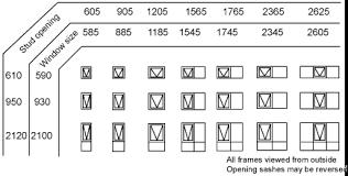 window measurements window schedules