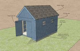 Shed Style Houses by You Can Build This Shed For About 2 000 Fine Homebuilding