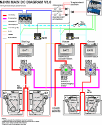twin engine genset 3 batteries configuration page 2