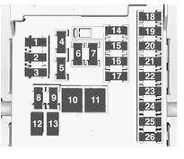 vauxhall zafira c tourer 2012 u2013 2013 u2013 fuse box diagram auto