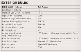 complete interior exterior bulb size guide page 3 jeep