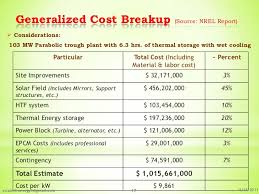 Solar Power System Cost Estimate by Concentrated Solar Power Technologies Csp