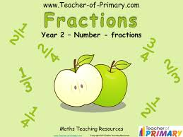fractions year 2 interactive powerpoint and worksheets