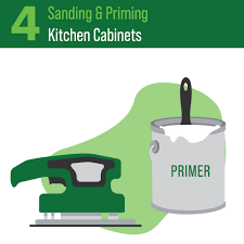 painting kitchen cabinets process the painting kitchen cabinets process home painters toronto