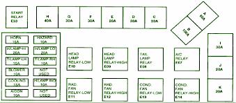 2001 hyundai elantra fuse diagram 1999 hyundai sonata fuse box diagram circuit wiring diagrams