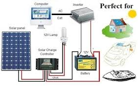wiring schematic of a photovoltaic stand alone system http www