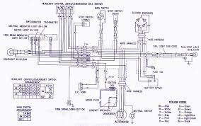 electrical drawing for control panel u2013 readingrat net