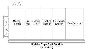 hvac central air conditioning system air conditioning unit buy