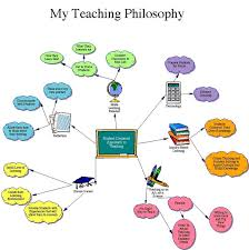 Sample First Year Teacher Resume by Best 25 Teaching Philosophy Ideas On Pinterest Teaching