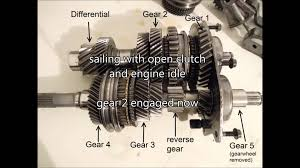 toyota corolla gearbox problems sound of gearbox bearing failure vw mq200 02t