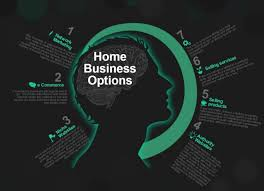 Home Based Graphic Design Business Home Based Business Opportunities Visual Ly
