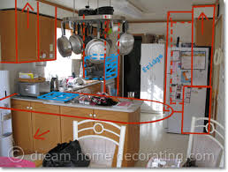 Low Cost Kitchen Design by Kitchen Remodel On A Budget How To Remodel A Kitchen In 3 Basic Steps
