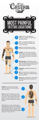 tattoo pain chart wrist the most painful places to get tattoos how to deal with it