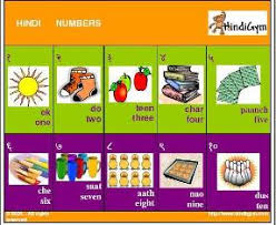 hindigym free worksheets to learn hindi hindigym