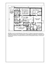 slaughterhouse floor plan slaughterhouse feasibility report
