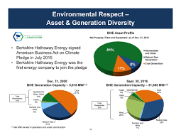 berkshire hathaway energy form 8 k berkshire hathaway energ for nov 04 filed by pacificorp or