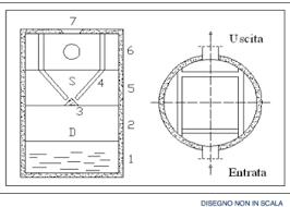 vasche imof vasche imhoff in cemento vasche in cemento sicilia alfano