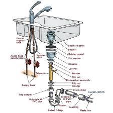 parts of a kitchen faucet kitchen sink parts name of kitchen sink faucet parts kitchen faucets