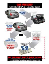 Estimate Your Car Value by How Do Insurance Companies Estimate Car Value Insurance