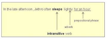 Lightly Definition Verbs