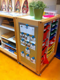 Classroom Cabinets Neat Spontaneous And Clever Use Of Classroom Space Ikea Hackers