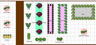 crop rotation and the vegetable garden