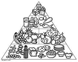food pyramid coloring coloring