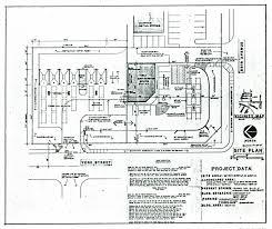 gas station floor plans gas planner daway dabrowa co