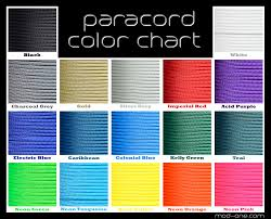 Color Meanings Chart by World U0027s Best Custom Made Pc Cables