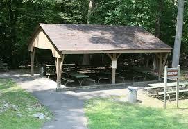 Rent Picnic Tables Picnic Shelter Nova Parks