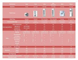 water filter ratings and reviews outdoor water filter brand in