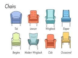 types of living room chairs living room furniture types different living room furniture a
