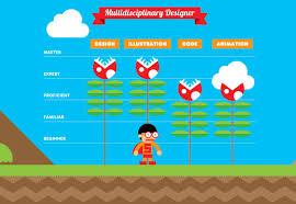 membuat web interaktif 5 inpirasi desain website portofolio terbaik centerklik