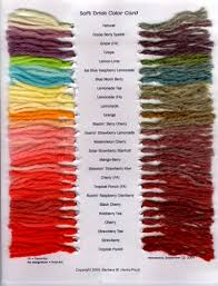 Black Hair Color Chart Kool Aid Hair Dye Chart New Hair Style Collections