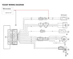 crf wiring diagram loncin cc quad wiring diagram images quad cc
