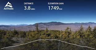 New Hampshire Is It Safe To Travel To Israel images Mount israel via wentworth trail new hampshire alltrails jpg