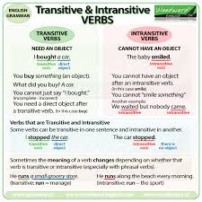 transitive and intransitive verbs in english grammar english
